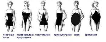 11 типов женщин